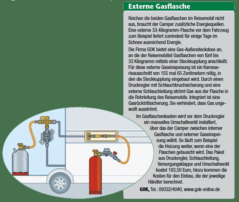 externe Gasflasche Wintertipp